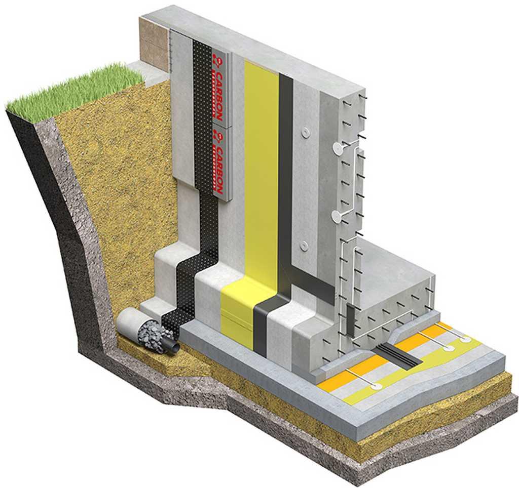 Почему гидроизоляция фундамента полимерной мембраной одна из самых надежных